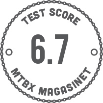 Test score af SONY HDR-AZ1