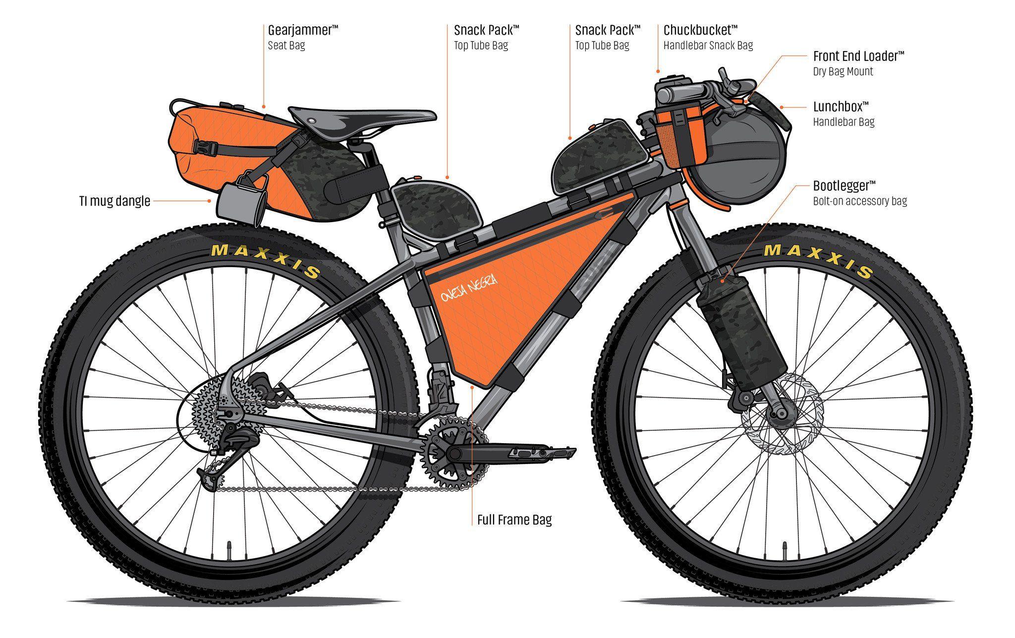 Bikepacking Den Komplette Guide Til Bikepacking Inkl